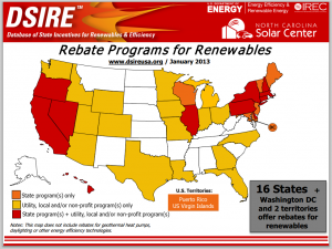 Rebate Programs for Renewables